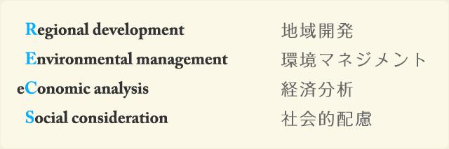 Regional development(地域開発)Environmental management(環境マネジメント)eConomic analysis(経済分析)Social consideration(社会的配慮)